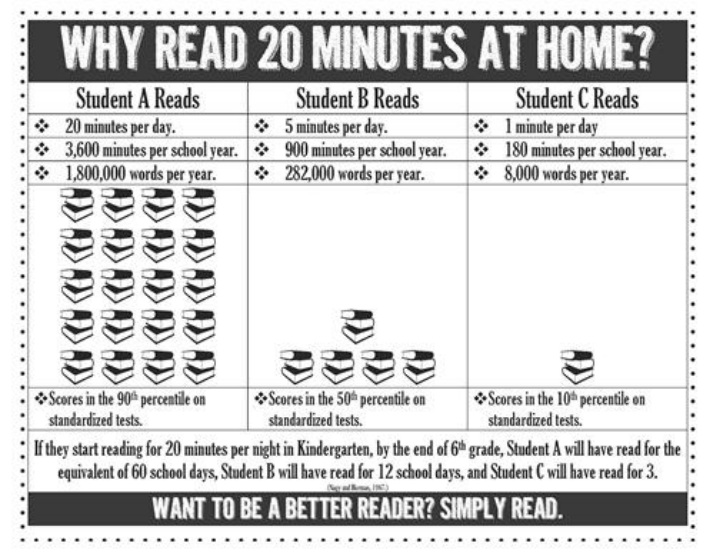 Reading Log, Accelerated Reader, Etc  - Welcome to 5th Grade